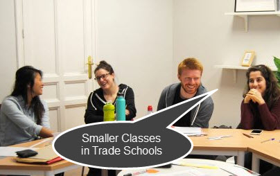 Smaller Classes in Trade Schools